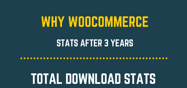 Why -Woocommerce-Infographics