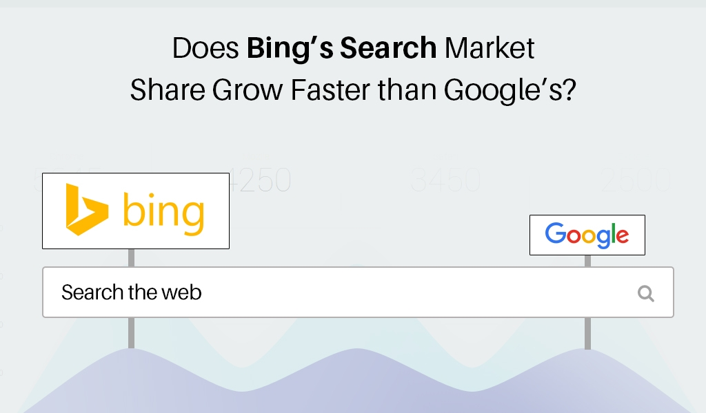 Bing-Share-of-the-Search-Market-is-Growing-Faster-than-Google