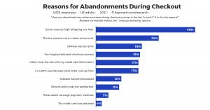 Reasons for abandonments t